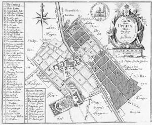 Karta över Uppsala stad, 1770 av Johan Benedict Busser.
